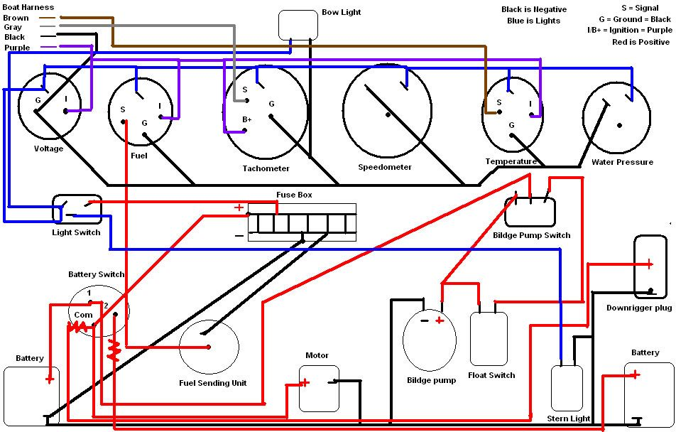 inboard boat wiring diagram inboard wiring diagrams online wiring diagram for boat gauges the wiring diagram