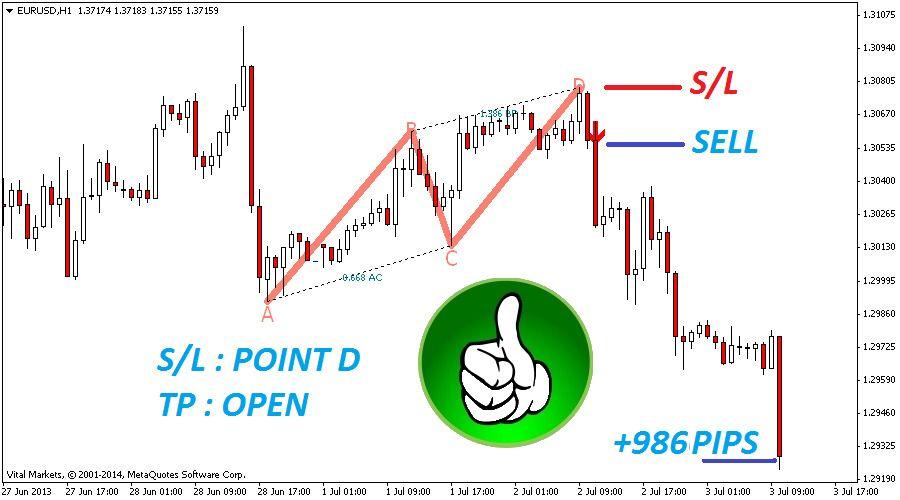 Best Mt4 Trading Signals