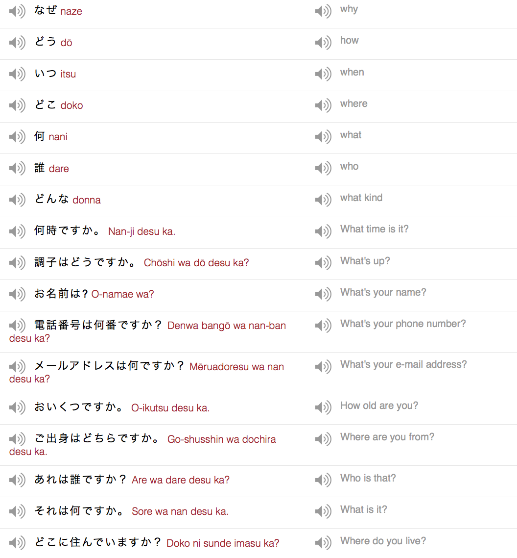 Japanese Question Words Phrases Pinterest Japanese