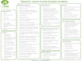 Reussir La Visite D Un Bien Immobilier La Check List Bien