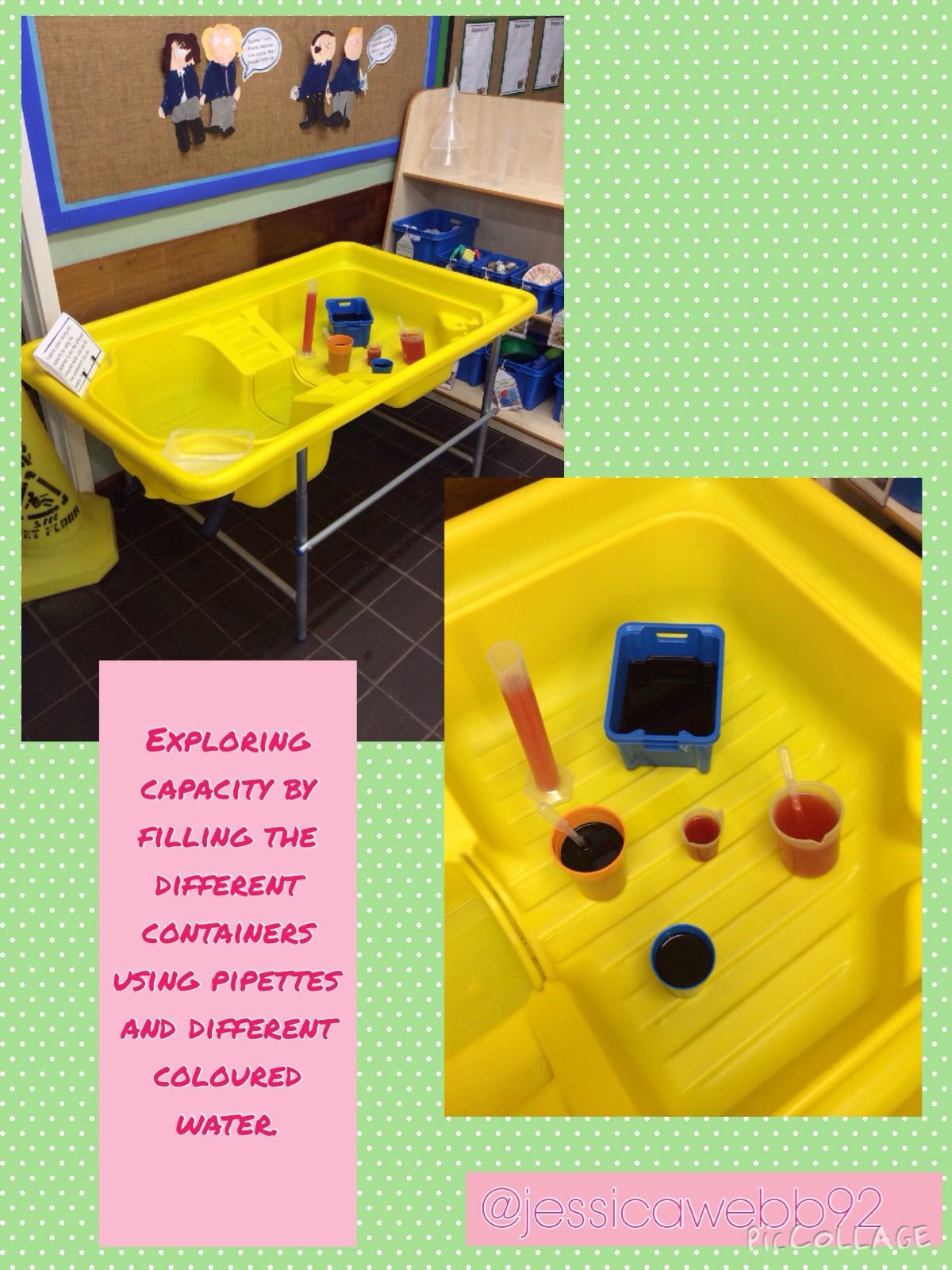 Exploring Capacity With Different Containers And Different