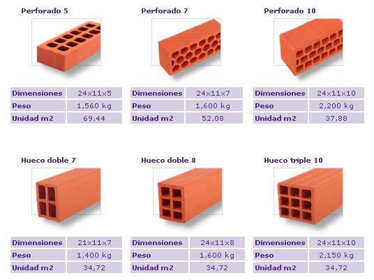 Medidas ladrillo buscar con google construcci n - Medidas ladrillo macizo ...