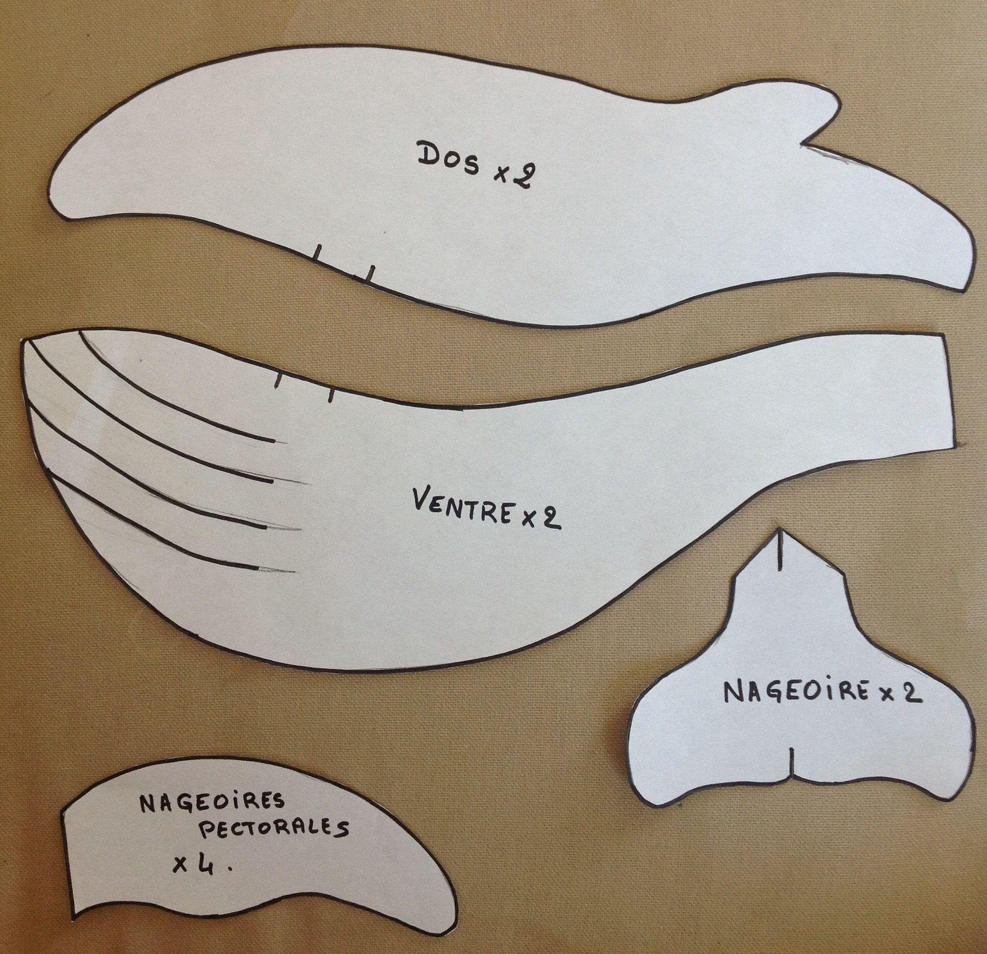 Patron de peluche : La grande Baleine Bleue | pattern | Pinterest ...