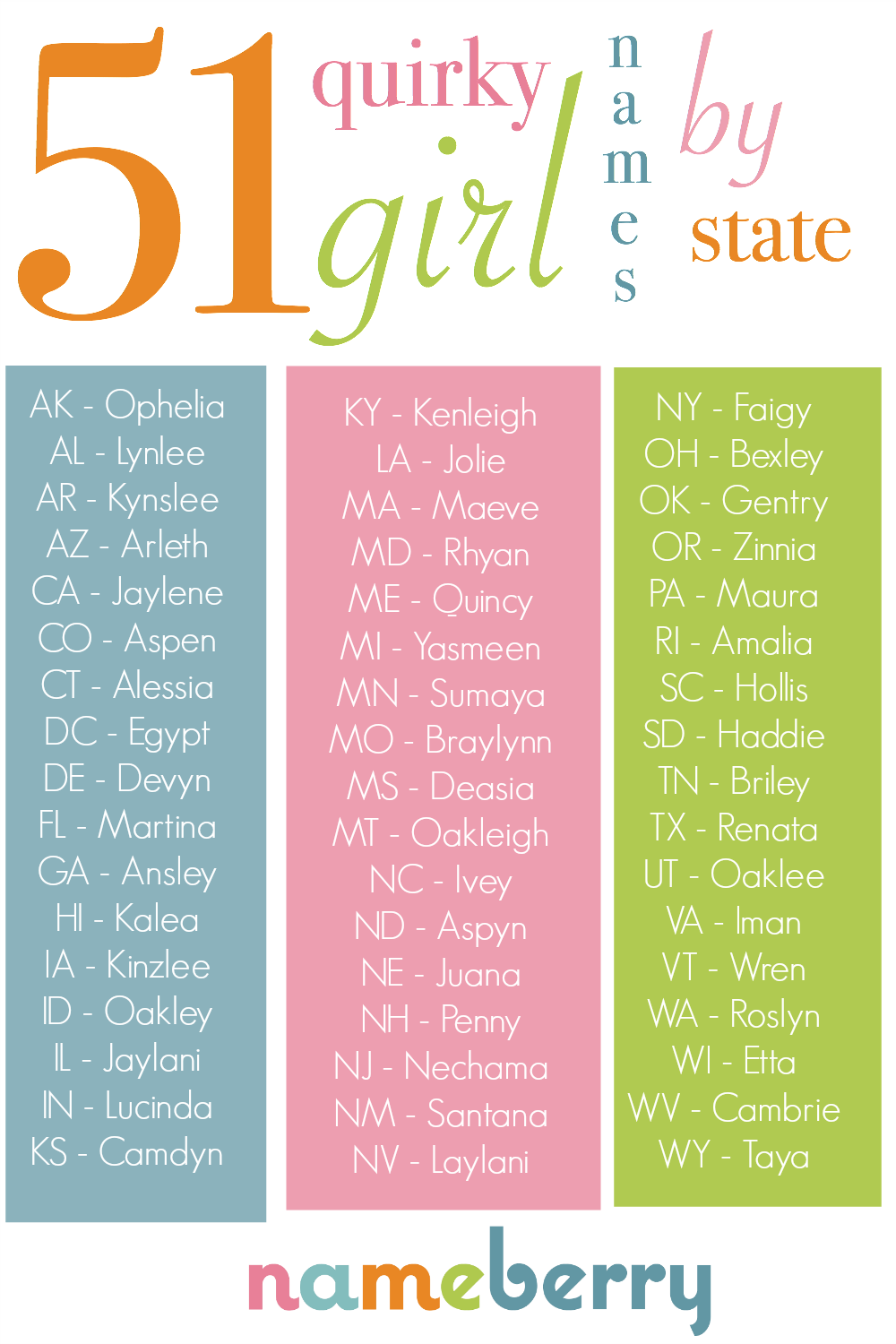 what are your states quirky favorite baby names girls