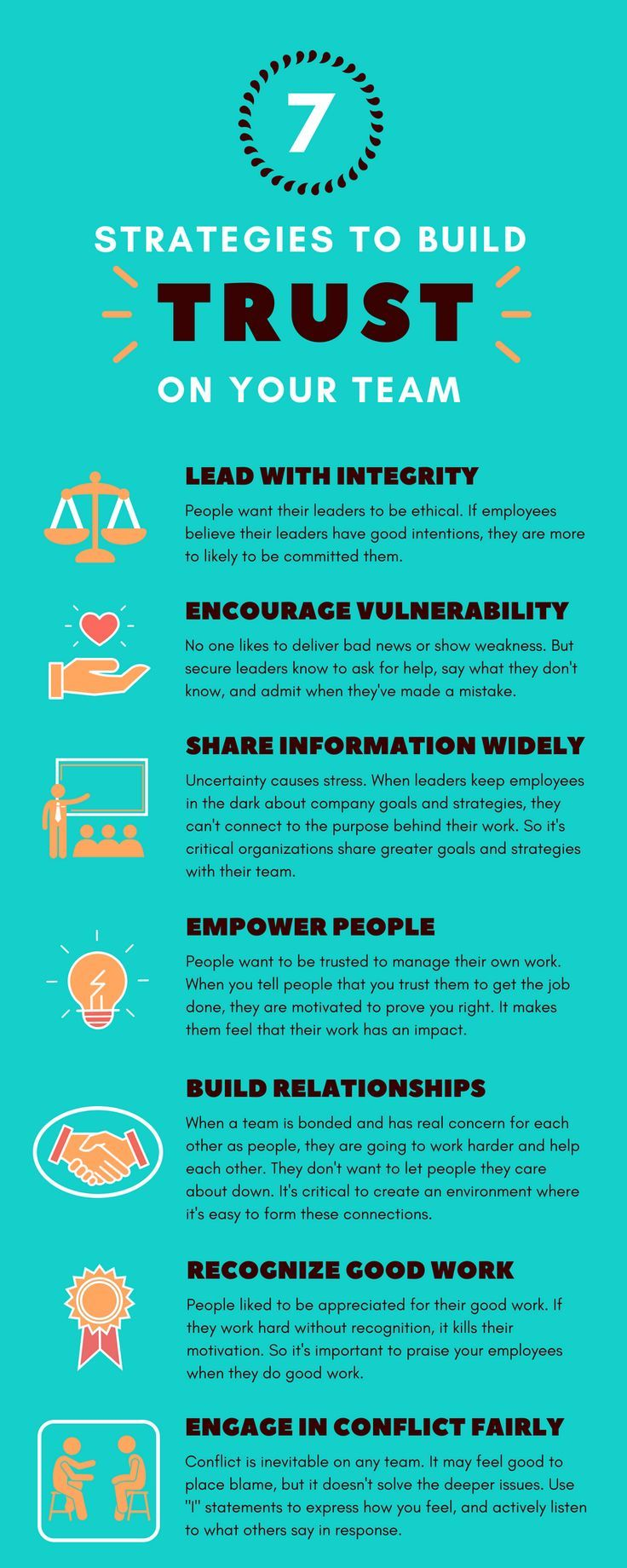 How To Build Trust On Your Team Leadership Management Leadership Quotes Work Leadership Activities