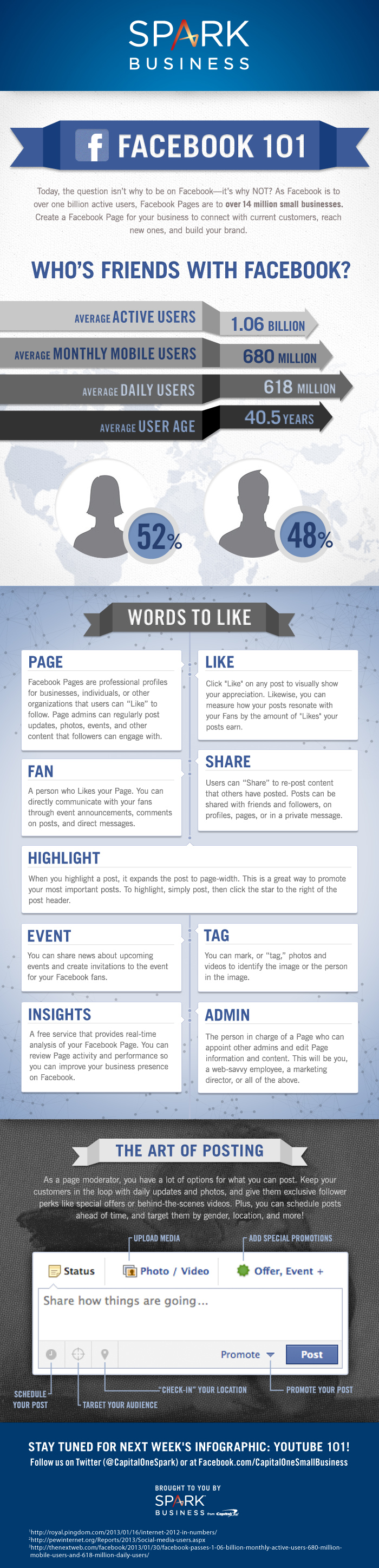 We Scale Down Social Giant Facebook In This Week S Socialmedia Infographic Series See How You Ca Social Media Infographic Social Media Business Social Media