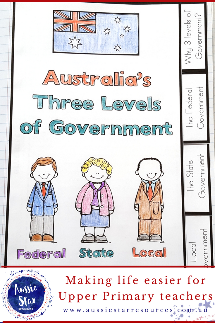 Australian Government - Australia's Three Levels of Government ...