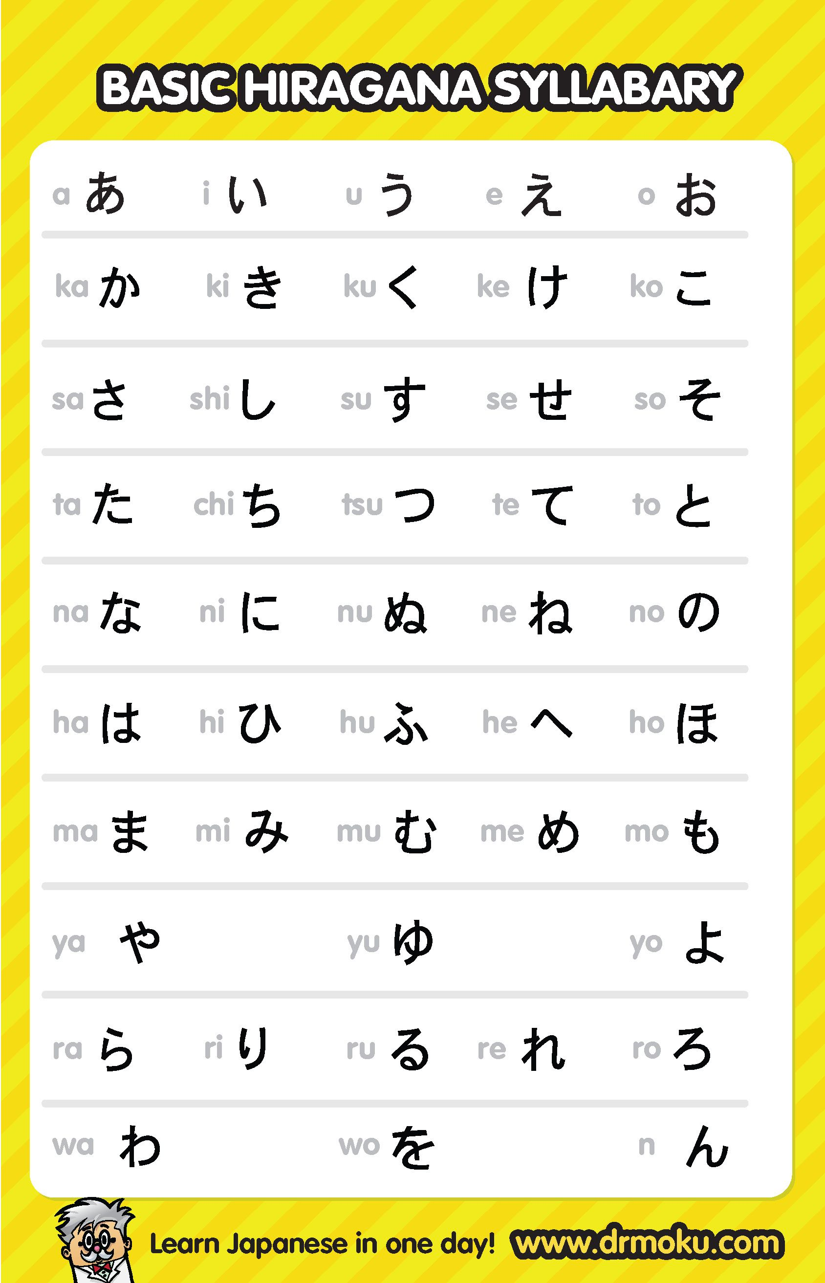 Hiragana Charts Basic Syllabary