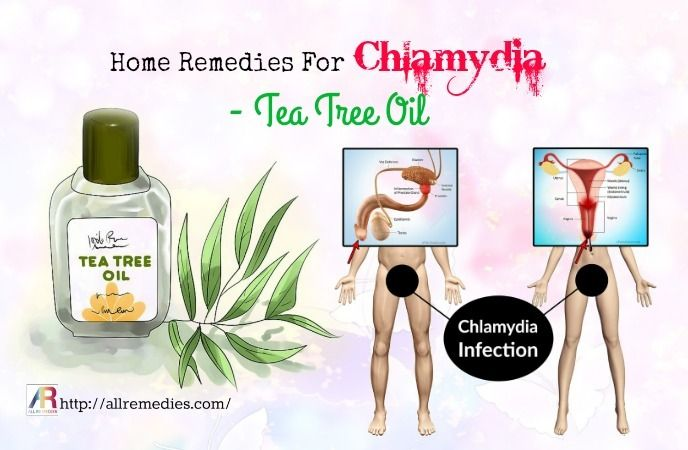 Chlamydia Infection Home Remedy Flisol Home