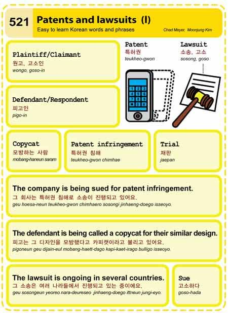 [521] Patents and Lawsuits (I)