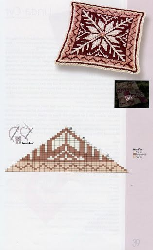 kilimeliai - goda - Picasa Web Albums