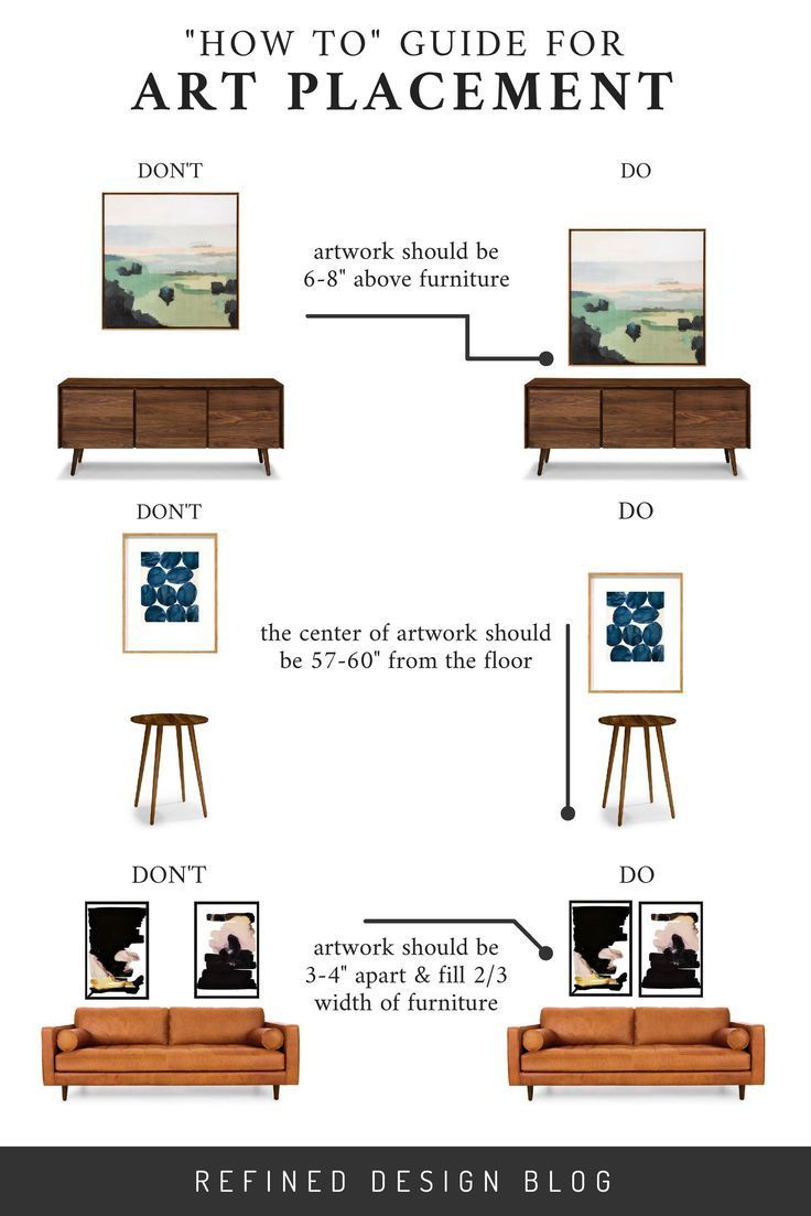 4 mistakes you might be making when hanging art. A how to guide for artwork placement - how high to hang art and how far apart. Interior Design art hanging rules by Refined Design.