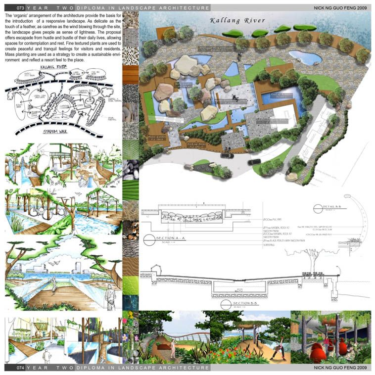 Landscaping Project North Texas: 3d Plans For Landscape Architecture - Google претрага