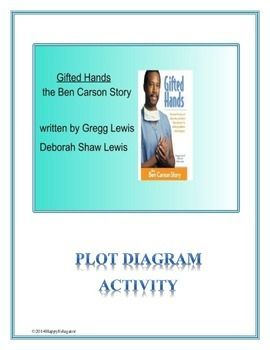 Gifted hands the ben carson story plot diagram activity plot gifted hands the ben carson story plot diagram activity ccuart Image collections