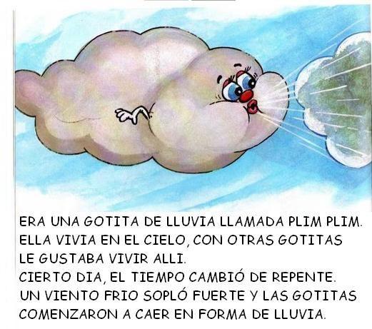 16 Ideas De Cuento Gotita Plim Plim Cuento Del Agua Gota Poemas Para Niños