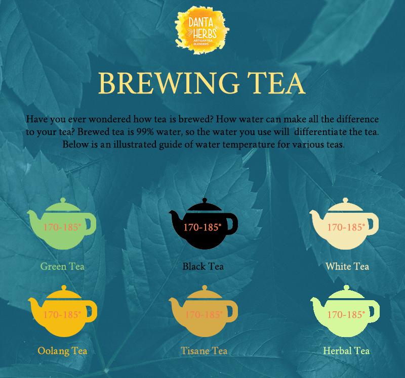 Buy Best Garden Fresh Loose Leaf Indian Teas Online