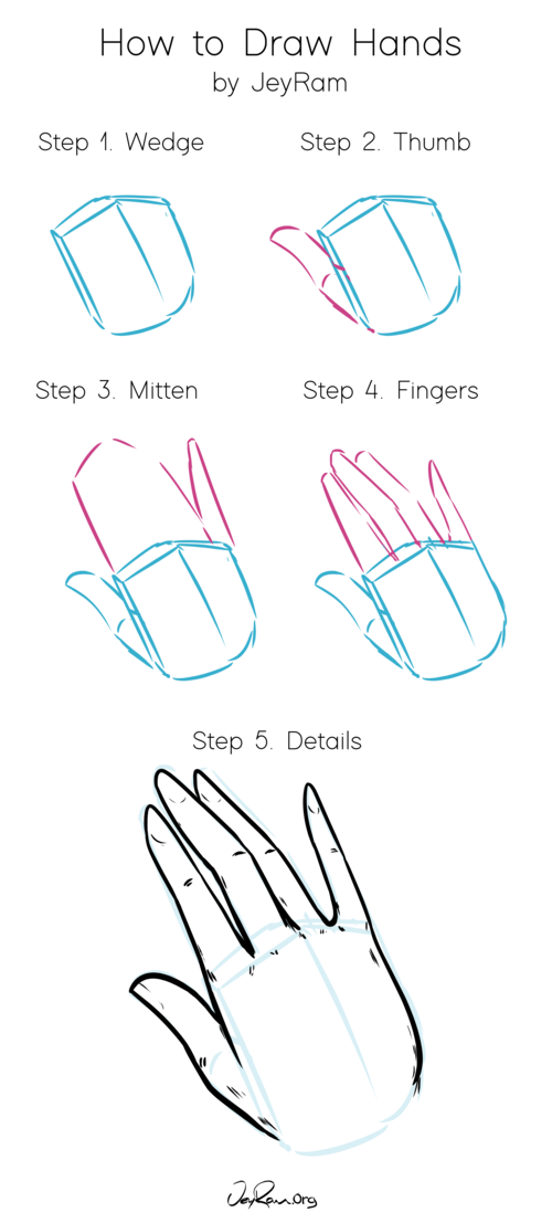 How to Draw Hands: Step by Step Tutorial