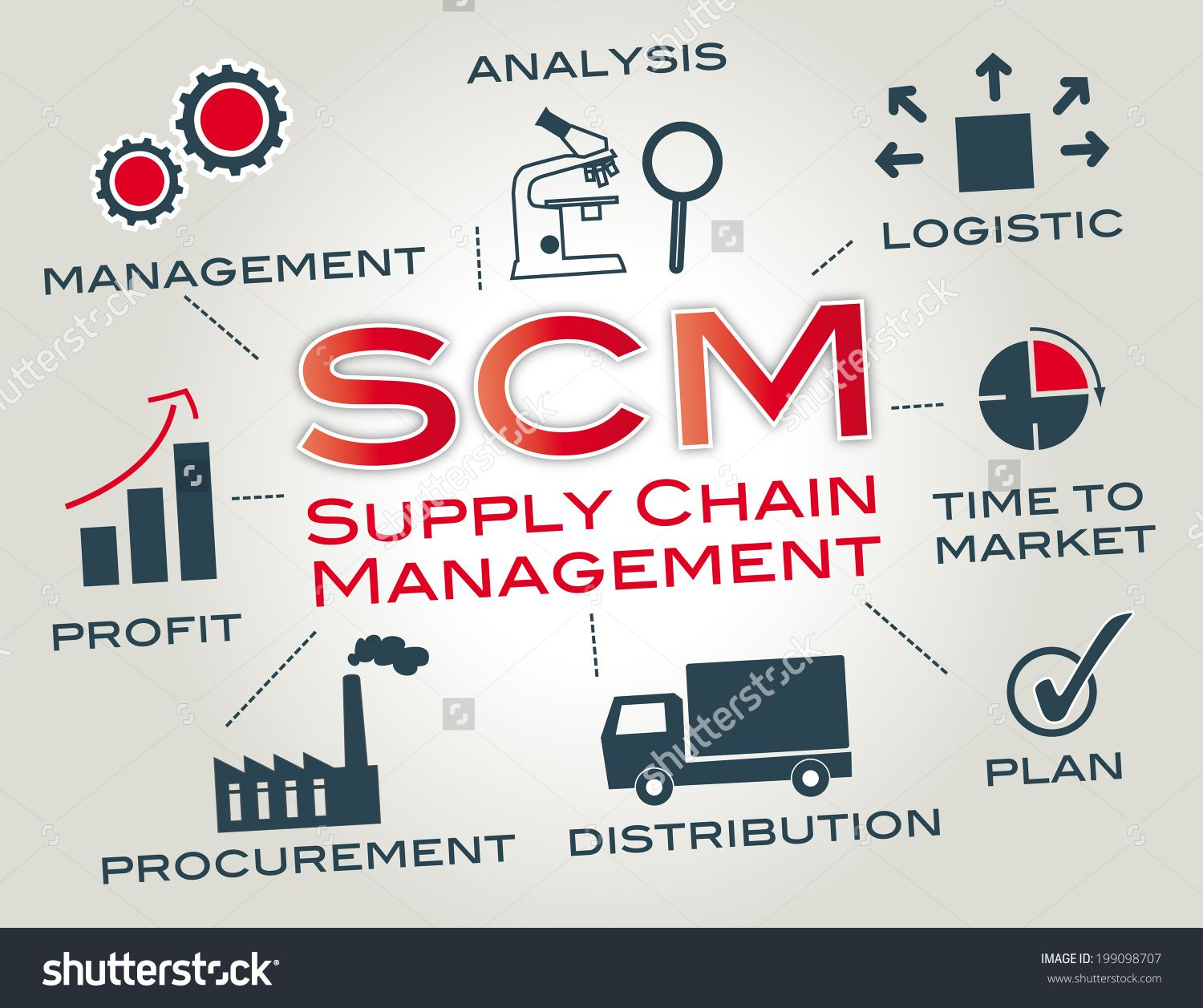 Stock photo supply chain management is the management of the flow how machine learning can improve supply chain efficiency nvjuhfo Images