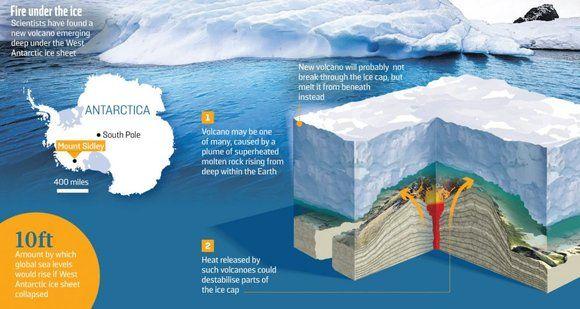 Risultati immagini per volcanoes West Antarctica