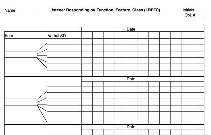 Free PDF - Data sheet for Listener Responding by Feature, Function - functional behavior assessment