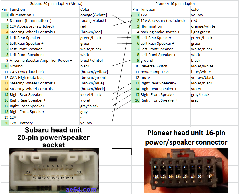 Image result for pioneer head unit wiring pinout, 16