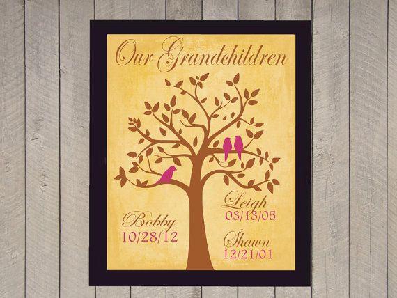 family tree custom grandparents print grandparent gift grandkids grandchildren grandparent christmas - Christmas Presents For Grandparents