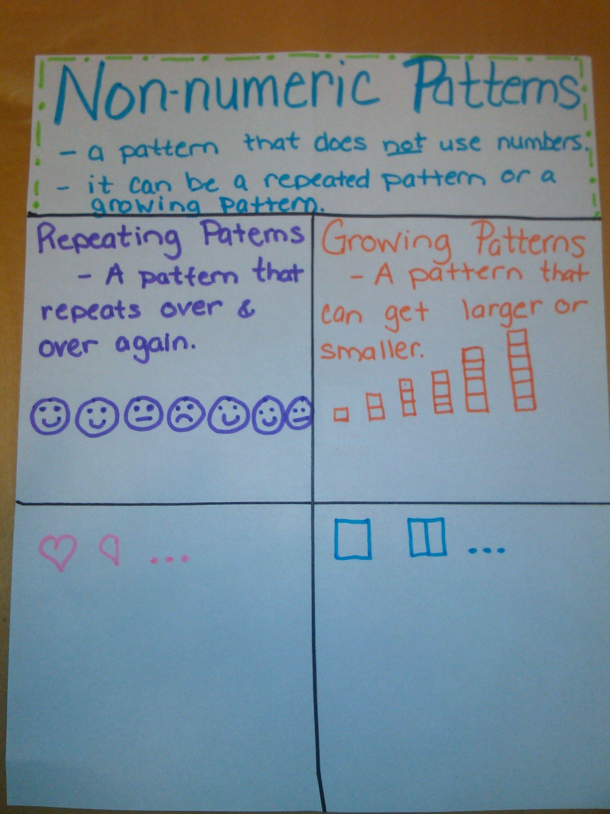 medium resolution of Non-Numeric Patterns   Pendidikan