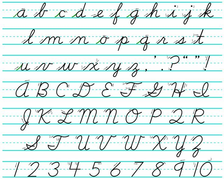 Image result for cursive alphabet | with the kids | Pinterest ...