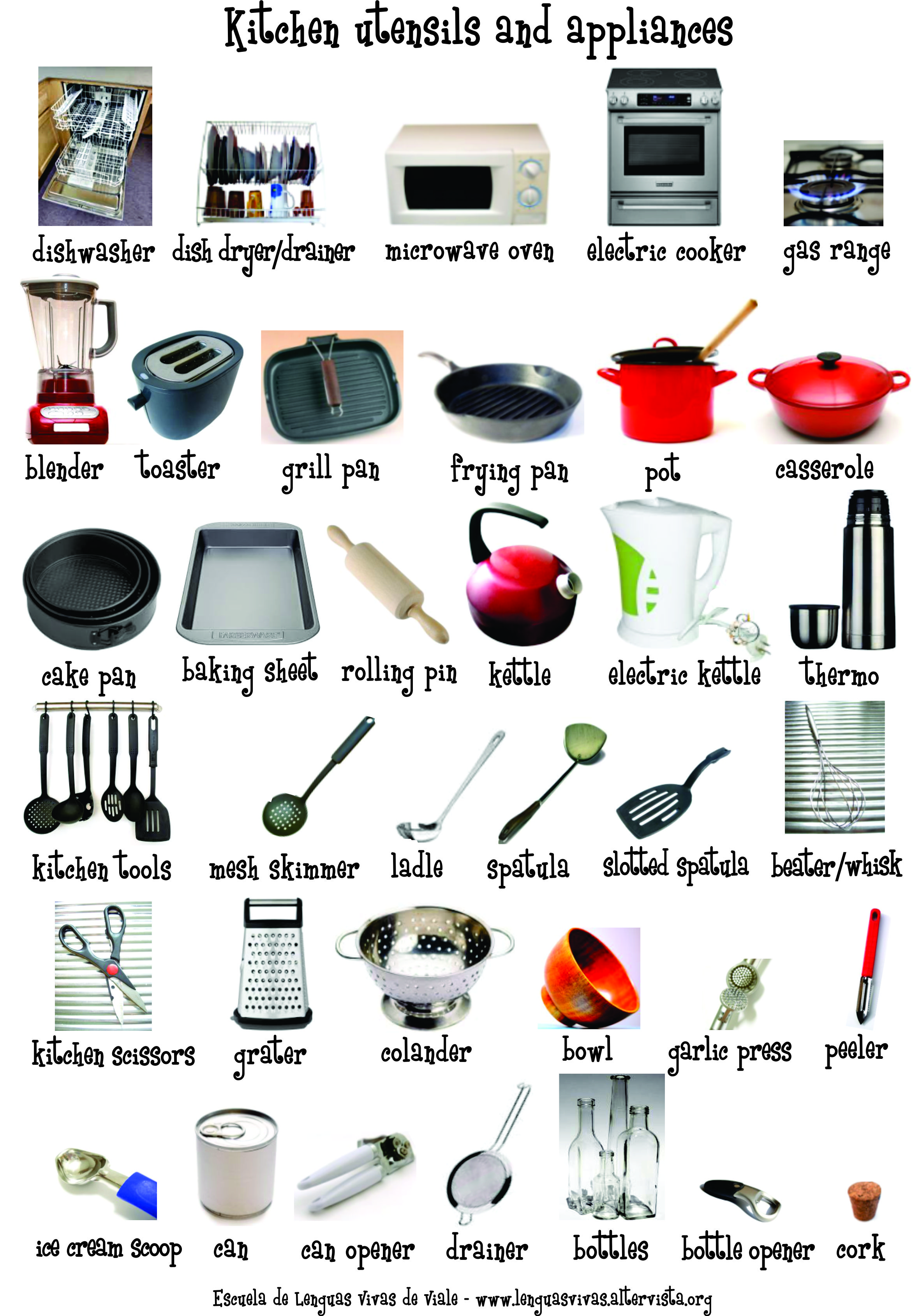 kitchen utensil name list - Kitchen Tools List