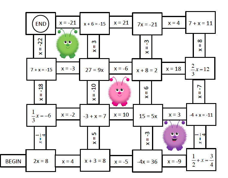 Solving One and Two Step Equations - Algebra - Maze. FUN! (Freebie ...