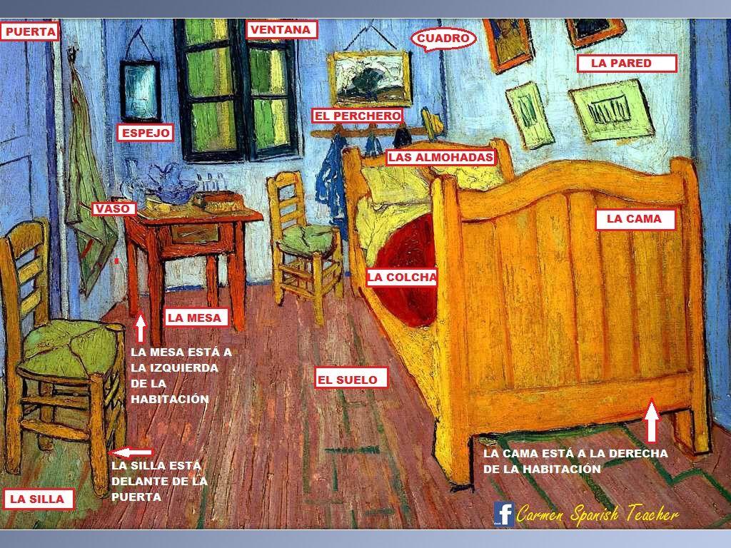 Vocabulario A1 El Dormitorio