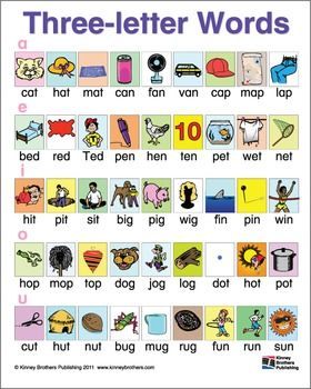 four letter words starting with p three letter cvc word charts language learners 21816 | 76095522d8ae3325ffc86150d6a9214a
