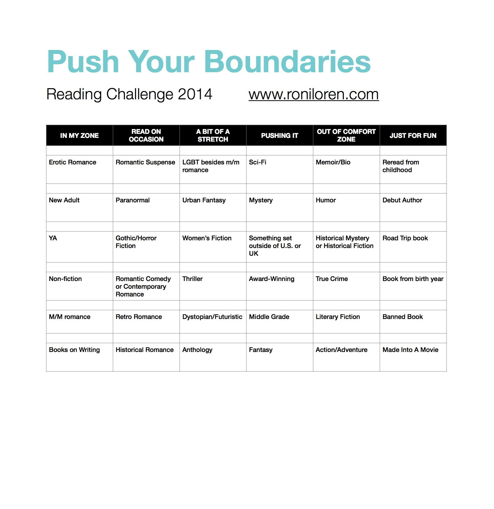 The Push Your Boundaries Reading Challenge 2014 Reading