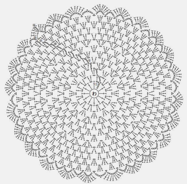 Sousplat de crochê | Crochet | Pinterest | Mesas, Ganchillo y Tejido