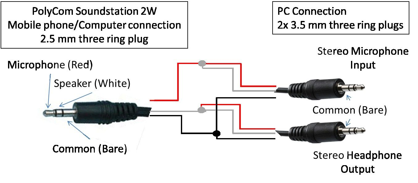 Perfect Audio Jack Wiring Diagram 3 5mm Wall Jack Wiring 1 20 Depo Aqua De  U20223 5mm Audio Connector Wiring in 2020 | Audio, Stereo headphones,  MicrophonePinterest