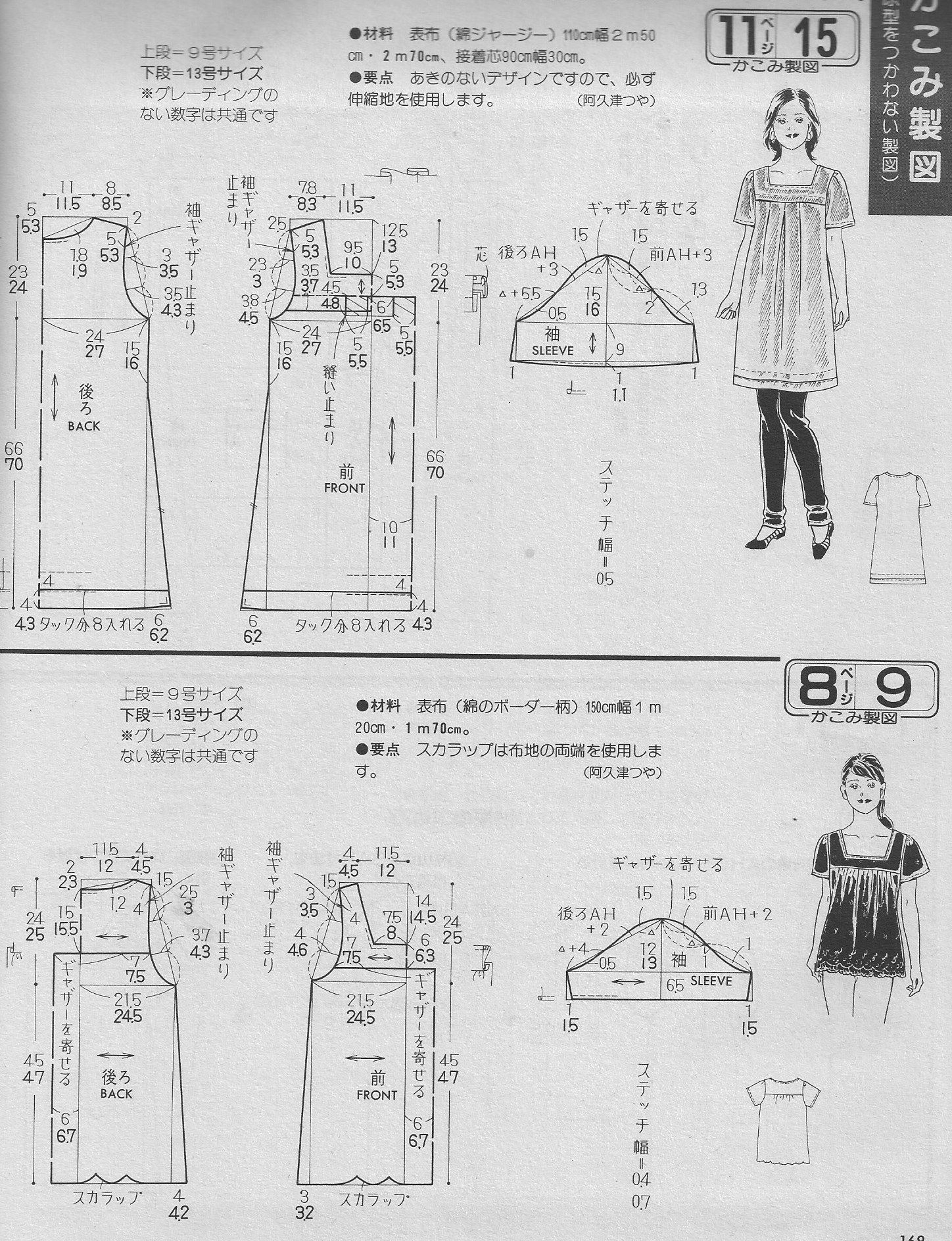 Pin de Handmade Society en Easy Patterns to Draft from Japanese ...