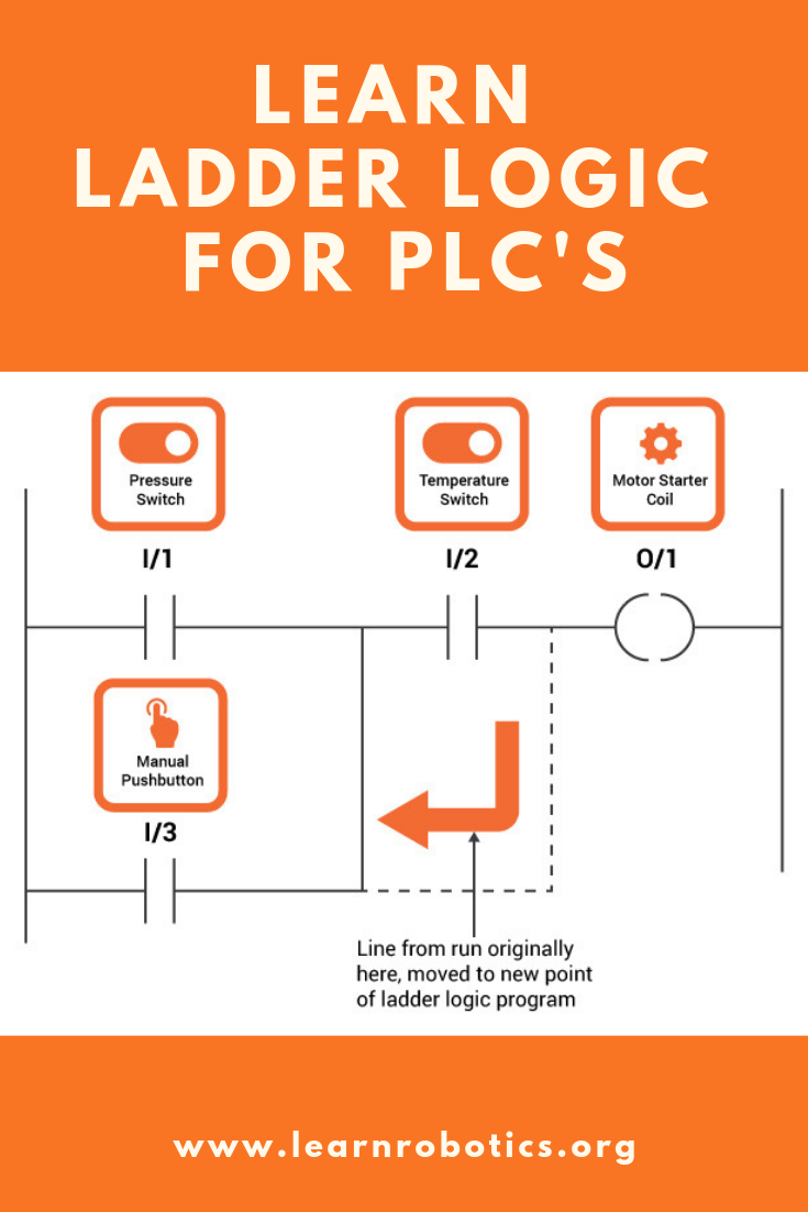 small resolution of direct soft plc ladder logic example plc programming in 2019 ladder logic plc programming programming
