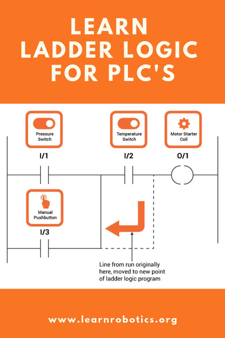 medium resolution of direct soft plc ladder logic example plc programming in 2019 ladder logic plc programming programming