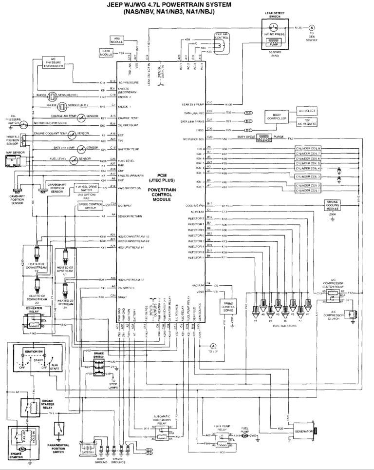 96 Jeep Cherokee Radio Wiring Diagram