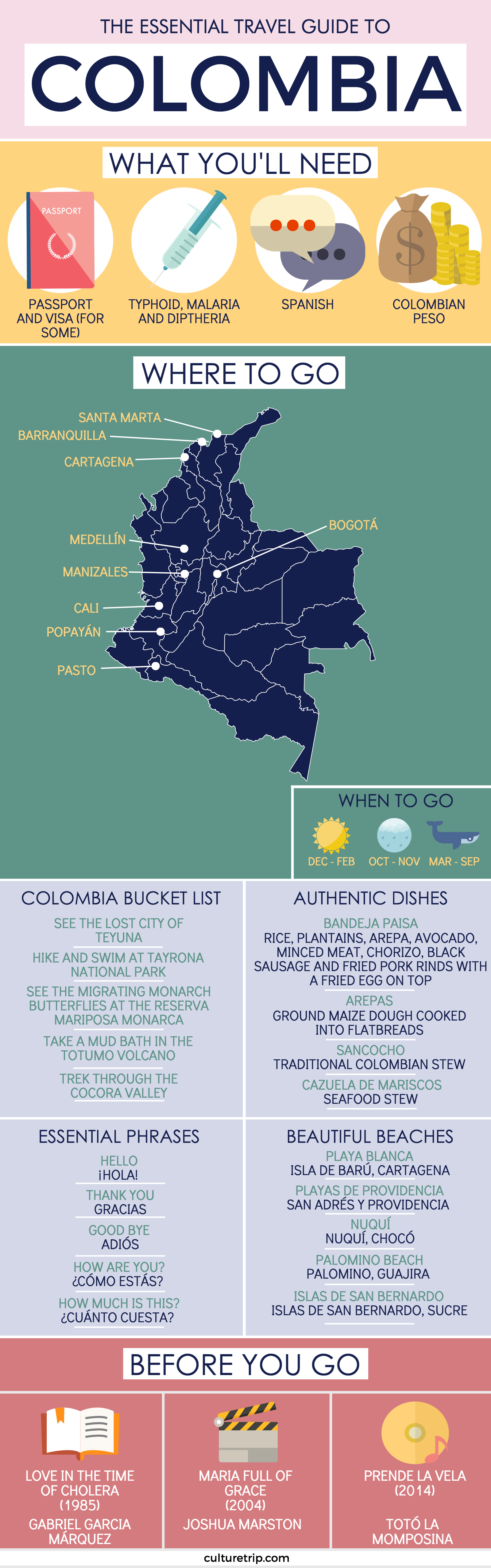 Colombia Atlas Maps And Online Resources Infopleasecom South - Us travel safety map