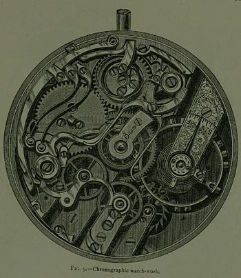 Inside A Watch Pocket Watch Parts Diagram Gears Pinterest