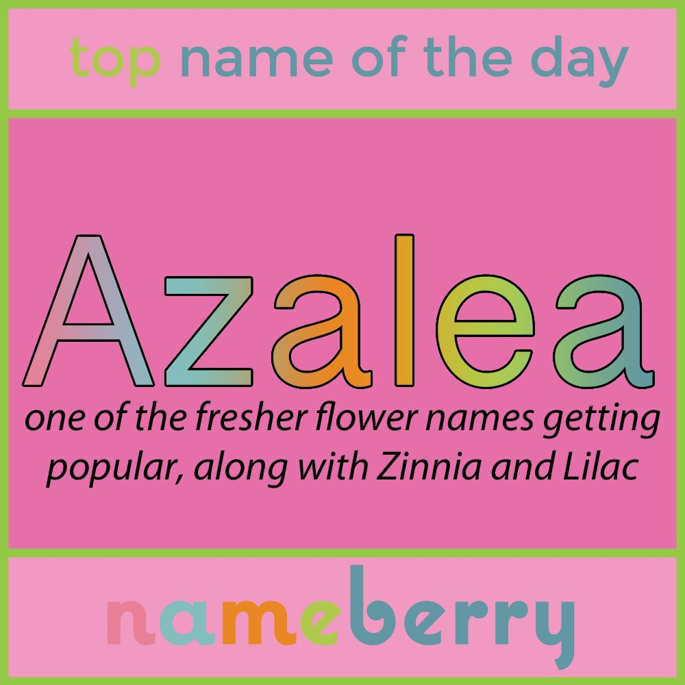 Pin On Names Of The Day
