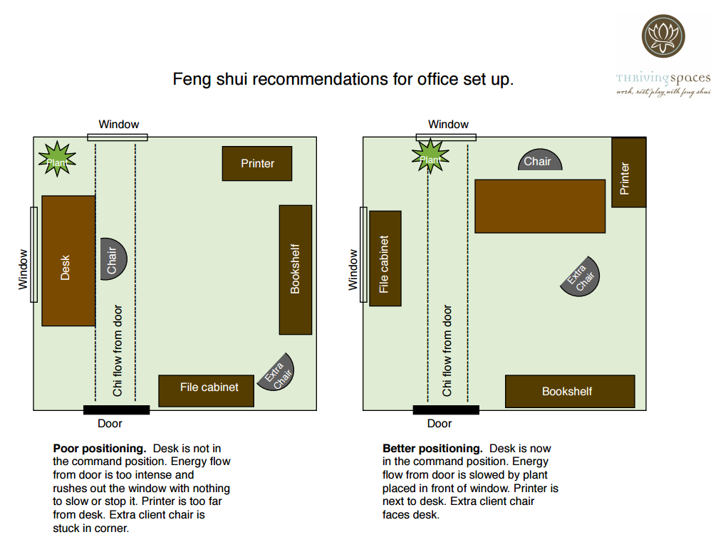 Feng Shui Ideas For Your Home Office Home Office Layouts Feng