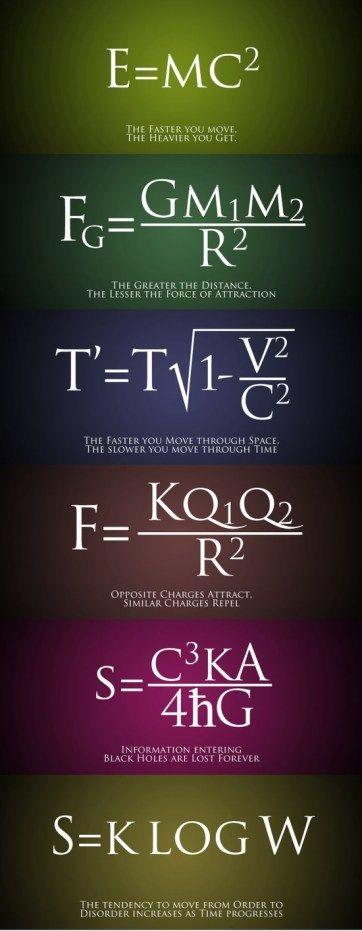 Fascinant Formules De Physique Formules Mathematiques Sciences Physiques