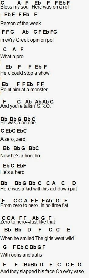 Hero Chords Images Chord Guitar Finger Position