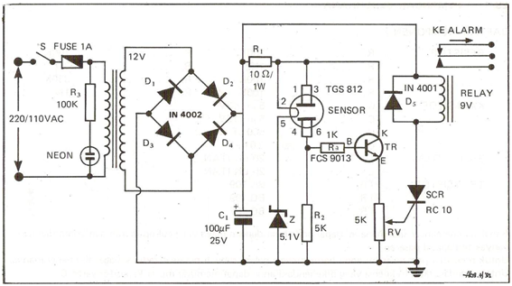 gas sensor application  u0026 features