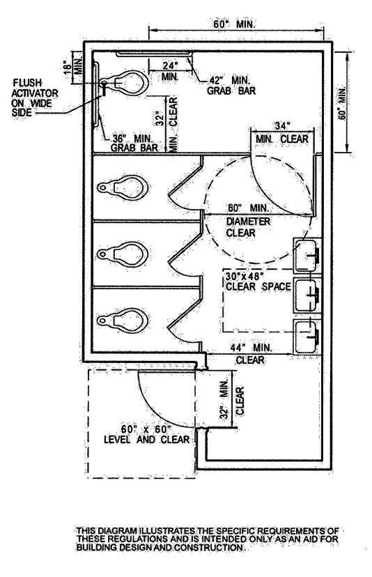 public water closet dimensions
