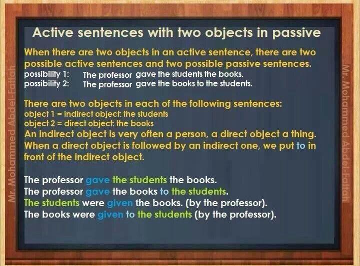 Pin De Eliza Winecoff En Grammar English Pitinglish Verbal Tiempo Verbale Idiomas Paraphrase Each Of The Following Sentence In Two Ways