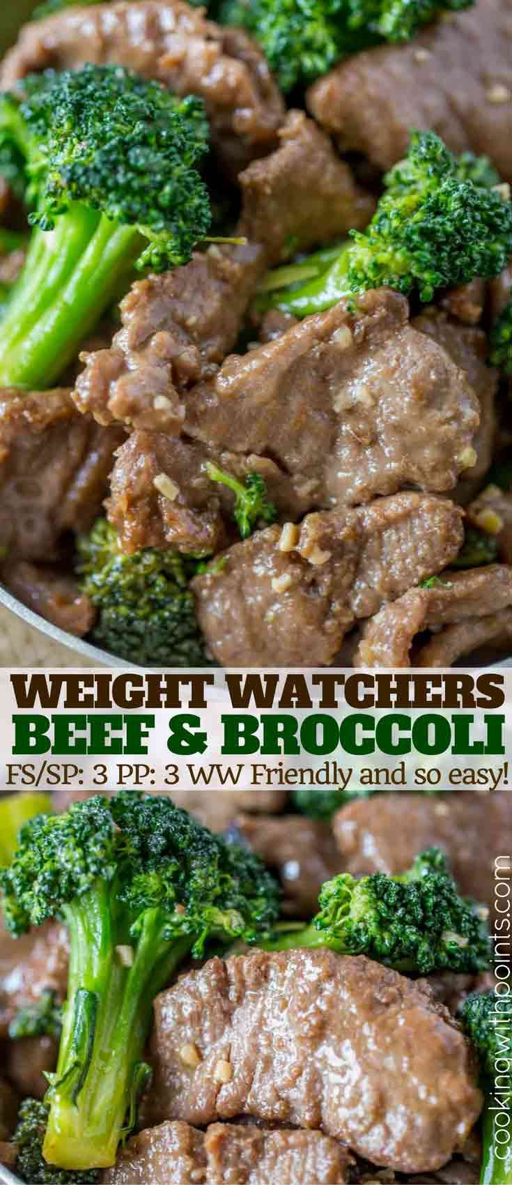 Beef and broccoli is a healthy chinese food option with tender beef and broccoli is a healthy chinese food option with tender slices of meat and tender broccoli in less than 30 minutes and just a few ingredient forumfinder Gallery