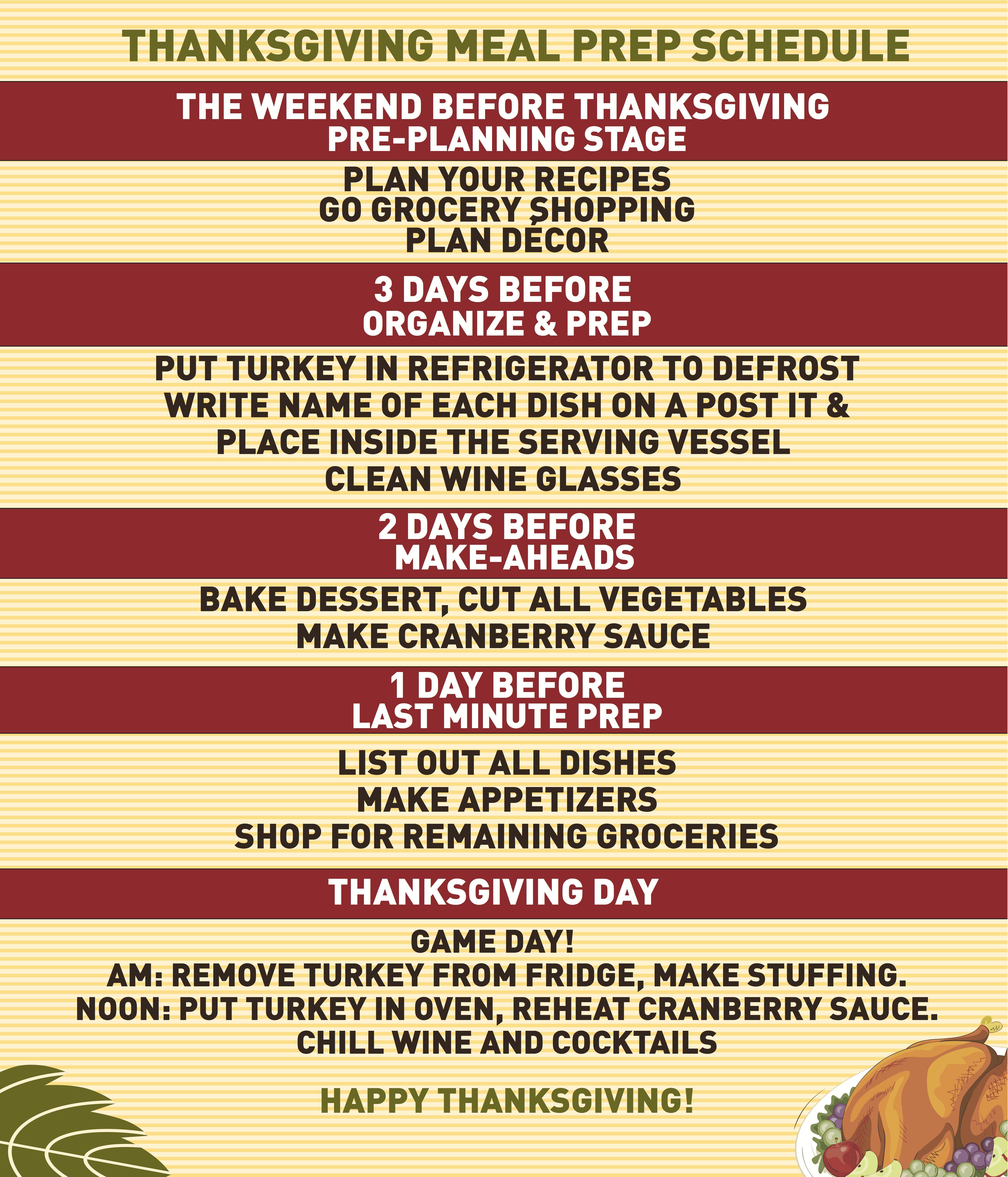 Beth S Thanksgiving Day Checklist